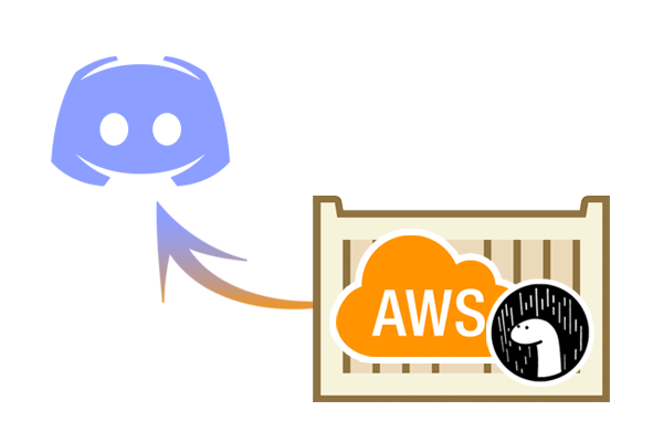 Docker bot in AWS